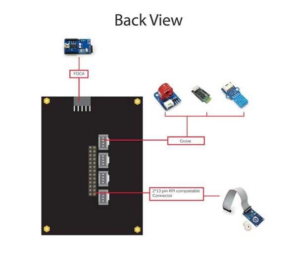 ITeaduino Plus Advanced Package (A10)
